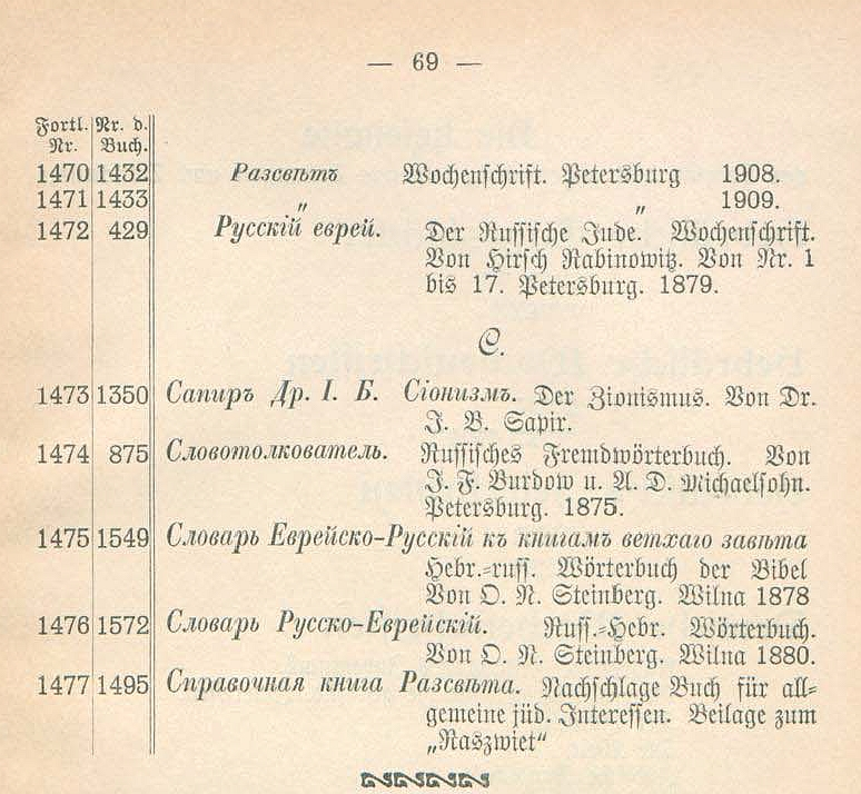 Jewish Literature Koenigsberg